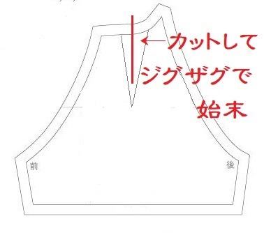 ラグラン袖の絵