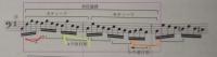シンフォニア7番 14-15小節 対位旋律