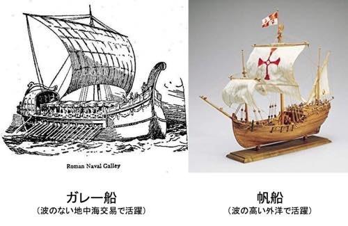 20190626 ガレー船と帆船