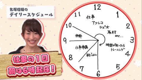 ぐらぶるTVちゃんねるっ! #15