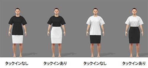 ファッションを科学的・定量的に評価する