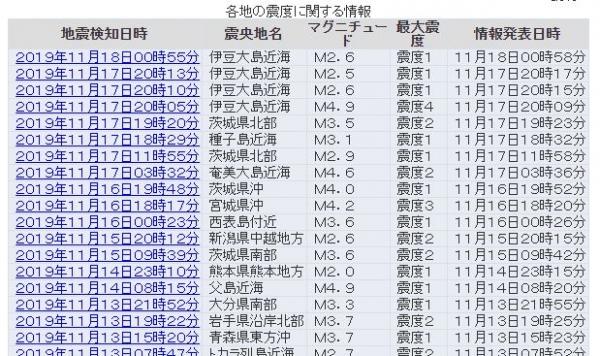 20191118_jishin.jpg