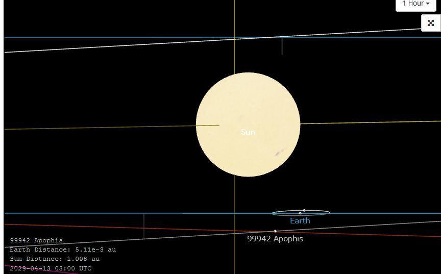 【2029年4月アポフィス襲来】イーロン・マスク「いつかは大きな隕石が地球に衝突する日が来る」と警告 → NASA「そのような心配することはない」