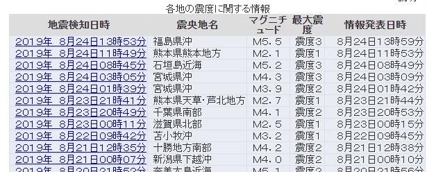 【法則】最近、「震度2~3のM5クラス」の地震が各地で多発して起きてない?バヌアツでも「M6.0」の地震発生