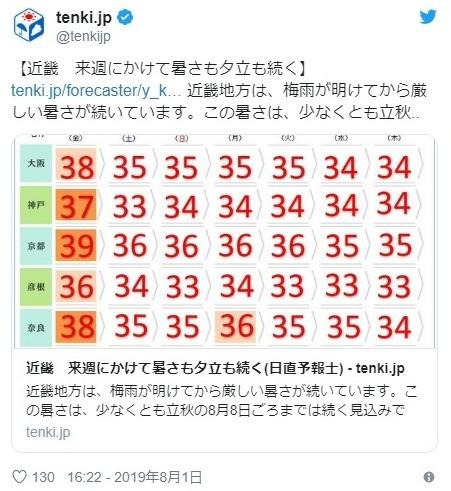 【灼熱関西】今日の予想最高気温「京都39℃ 大阪38℃ 奈良38℃」地獄かよ…冷夏でこれとか、来年のオリンピックなんて不可能レベルだろ