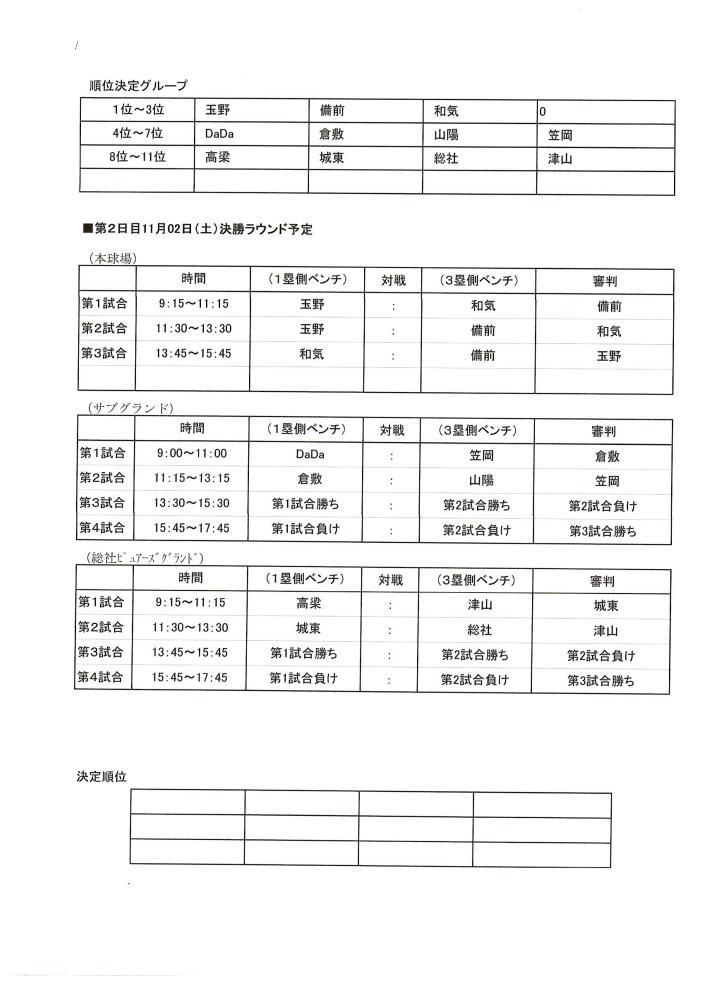 30回西日本県予選結果・決勝日程表1