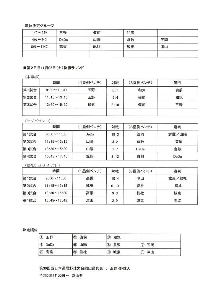 30回西日本県予選結果1