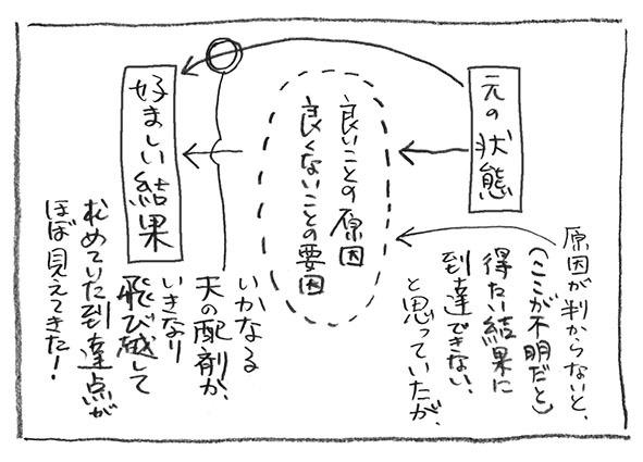 2-0802図解