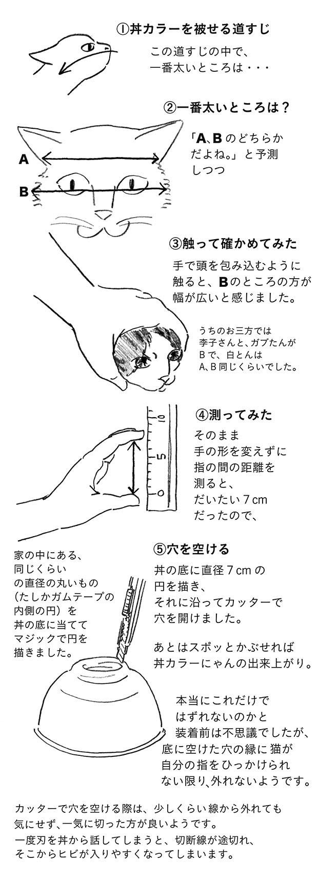 5-0906丼から説明