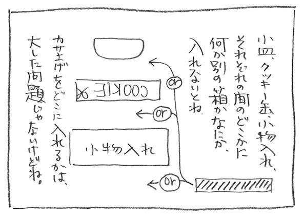 2-0911カサ上げ