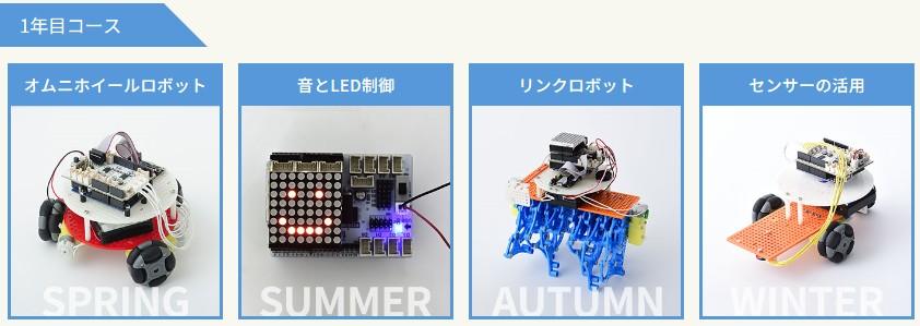ヒューマンアカデミーのロボティクスプロフェッサーコースの1年目作成ロボット
