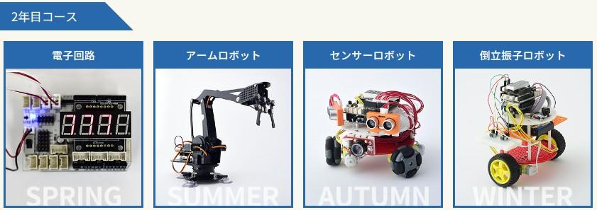 ヒューマンアカデミーのロボティクスプロフェッサーコースの2年目作成ロボット