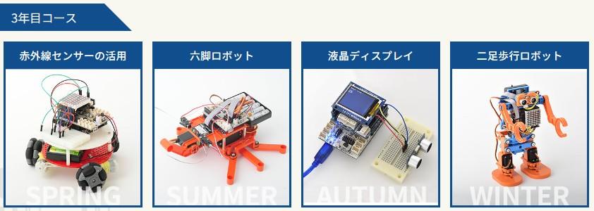 ヒューマンアカデミーのロボティクスプロフェッサーコースの3年目作成ロボット