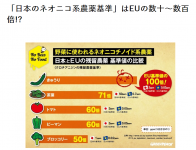 日本とEUの農薬比較