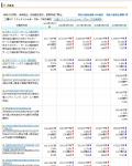 三菱UFJフィナンシャル・グループの大株主
