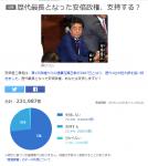 安倍政権最長「支持しない73.2%」