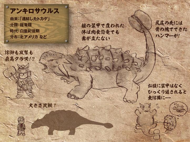 ankirosaurusu.jpg