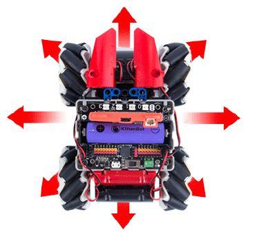 20190905a_Mecanum wheel Robot Bit _01