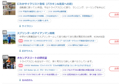 blogmura.png