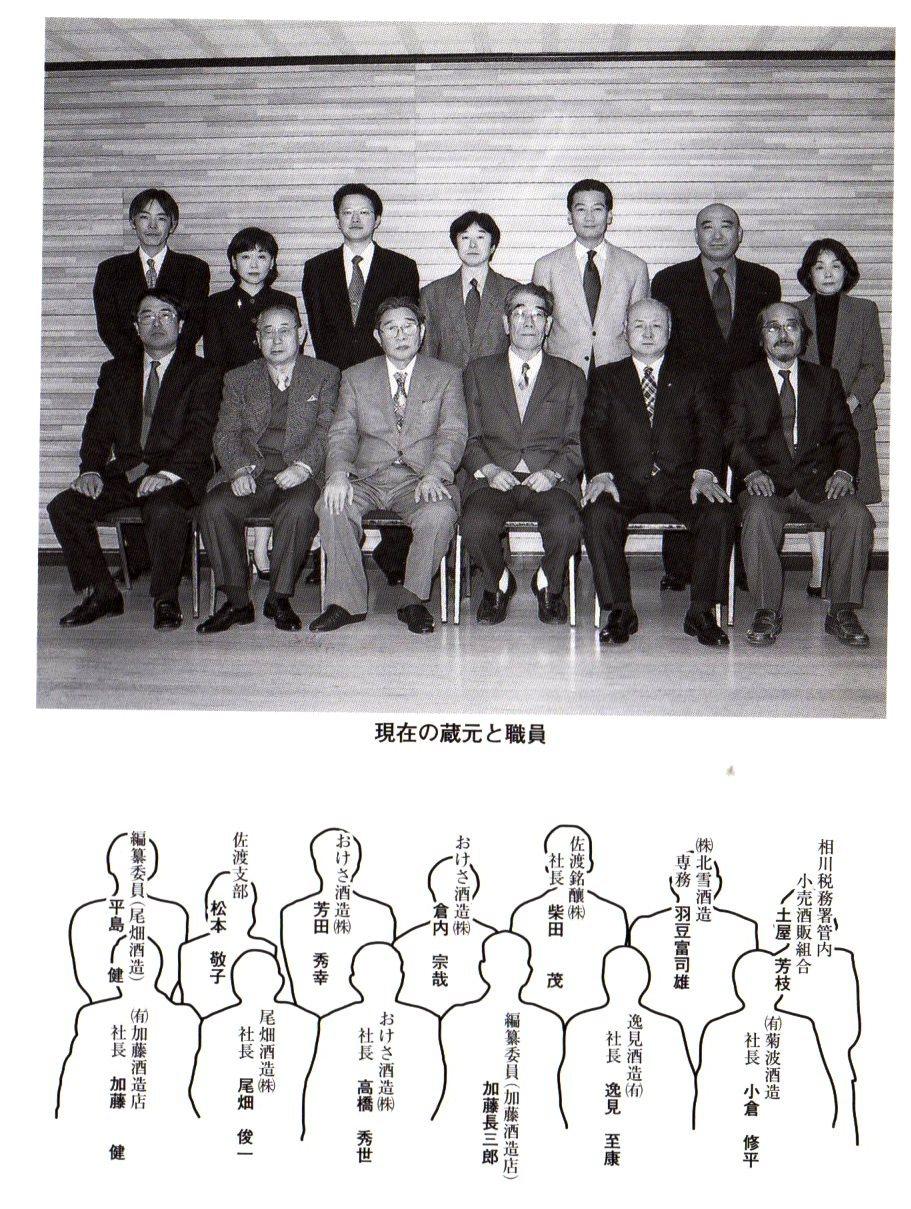 たか高橋秀世 『続佐渡酒誌』(平成14年)