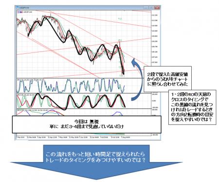 2019_ドル円_0808_5