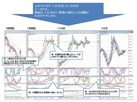 2019_ドル円_0808_10