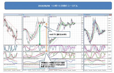 2019_ドル円_0808_12