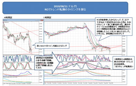 2019_0811_ドル円2