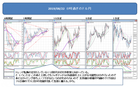2019_0822_ドル円_2