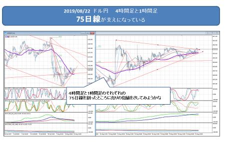 2019_0822_ドル円1