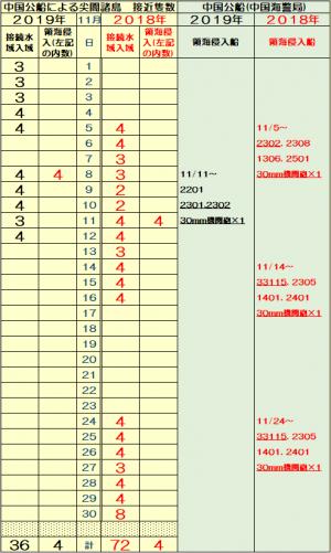 1112azawq_convert_20191112165358.png