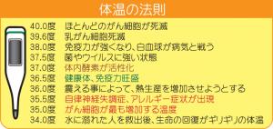 taionnnohousoku-1024x487[1]_convert_20190702130412