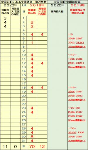 20200104asawee_convert_20200104091157.png