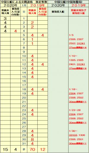 20200104kkkkioo_convert_20200104151545.png