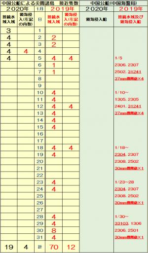 20200106koko_convert_20200106084557.png
