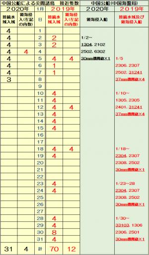 20200109lplp_convert_20200109082226.png
