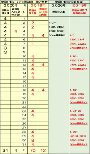 20200109zaswqq_convert_20200109144534.png