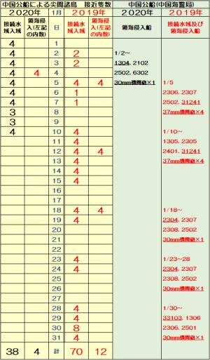 20200111koi_convert_20200111070732.png