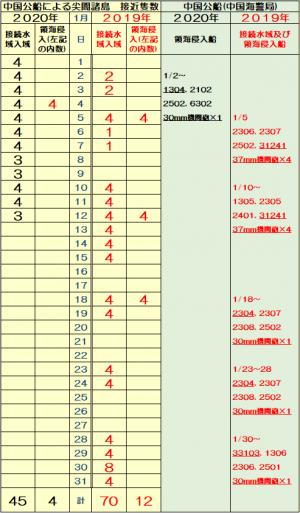20200112dooopyy_convert_20200112113950.png