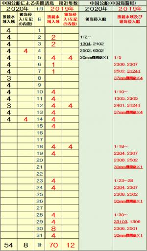 20200115dfdewq_convert_20200115084019.png