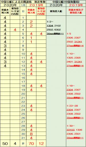 20200115saswe_convert_20200115063857.png