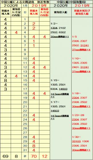 20200118lpo_convert_20200118063020.png