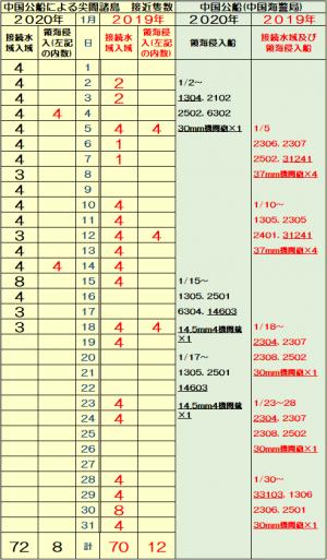 20200119asaa_convert_20200119074347.png