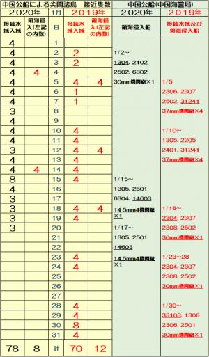 20200121hui_convert_20200121072631.png
