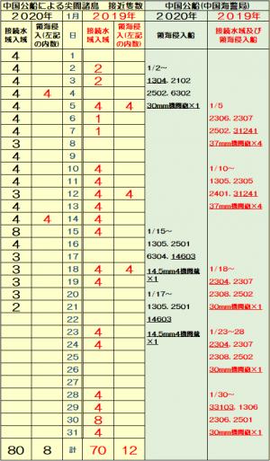20200122sfffa_convert_20200122075943.png