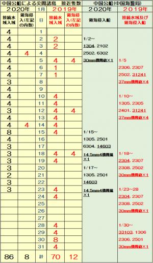 20200124lolpi_convert_20200124093031.png