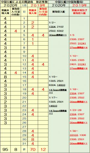 20200126aasa_convert_20200126134302.png