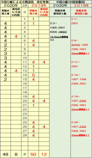 20200214mjh_convert_20200216091705.png
