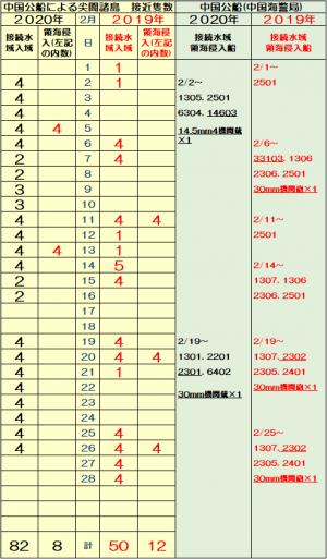 20200225asasaaa_convert_20200227071644.png