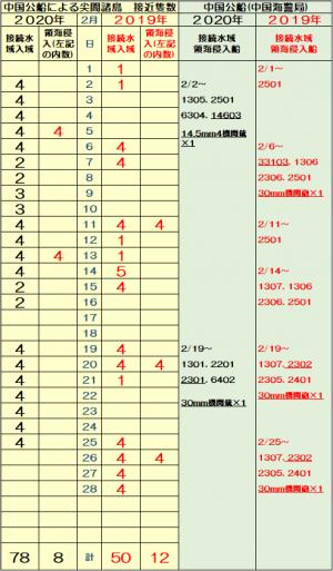 20200225lpda_convert_20200225114220.png
